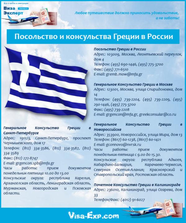 Посольство и консульства Греции в России