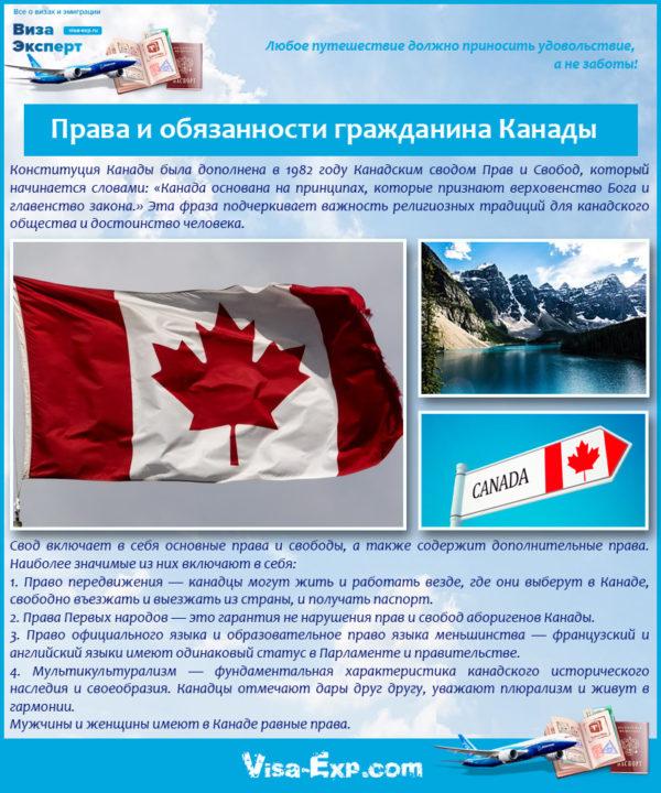 Права и обязанности гражданина Канады