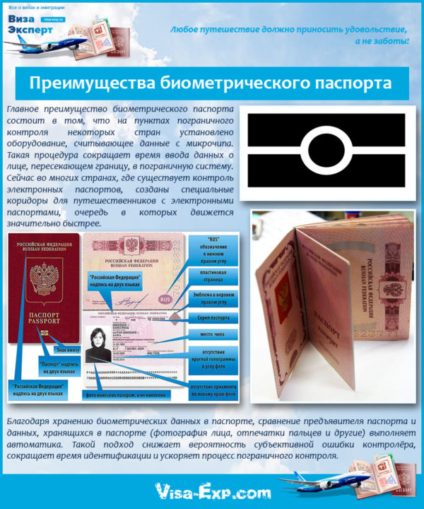 Преимущества биометрического паспорта