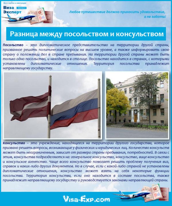 Разница между посольством и консульством