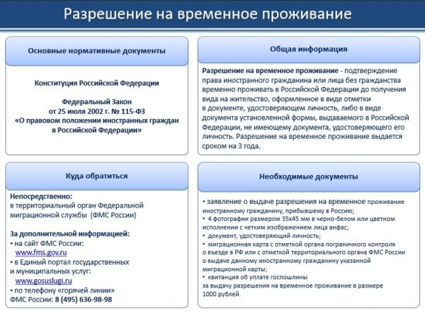 Разрешение на временное проживание - подтверждение права иностранного гражданина временно проживать в Российской Федерации до получения вида на жительство