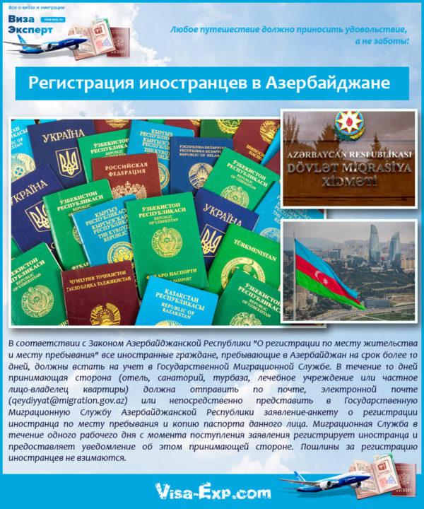 Регистрация иностранцев в Азербайджане