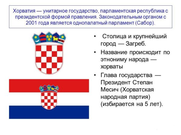 Республика Хорватия