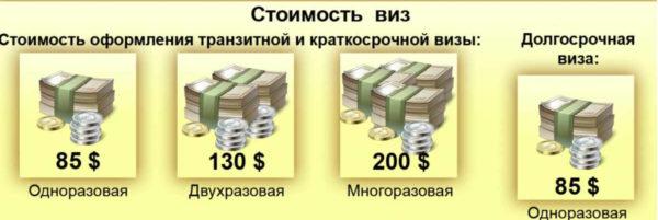 Стоимость виз в Азербайджан