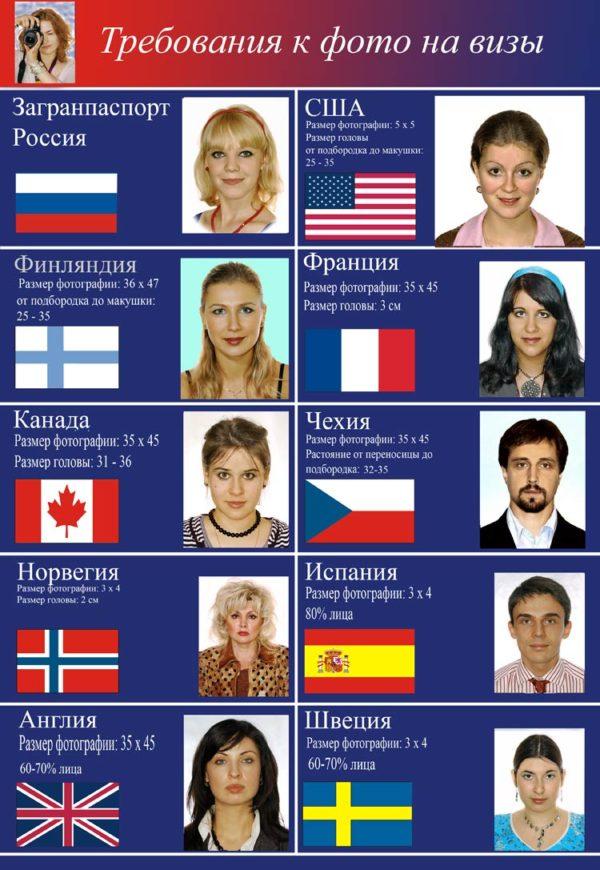 Требования к фото на визы