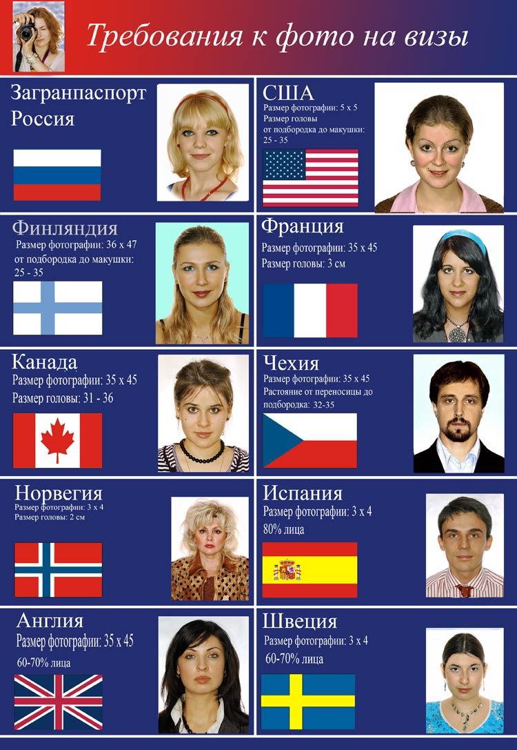 какие фото нужны на визу во францию
