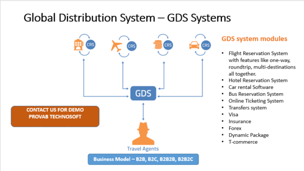 Услуги компании Global Distribution System