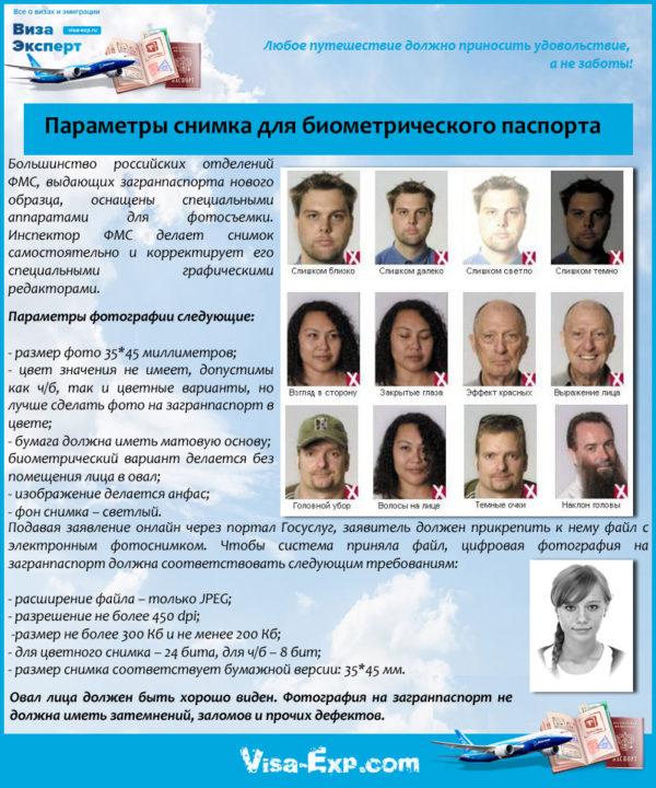 Параметры снимка для биометрического паспорта
