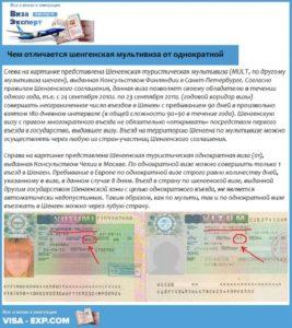 Чем отличается шенгенская мультивиза от однократной
