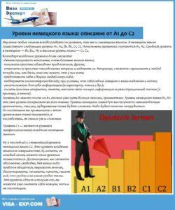 Уровни немецкого языка: описание от A1 до C2