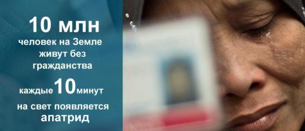 Апатриды — это люди без гражданства