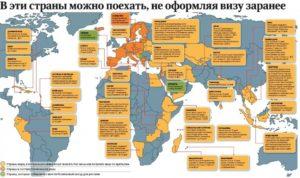 Куда поехать без визы, карта стран