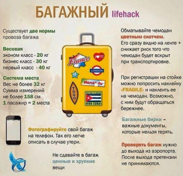 Основные нормы провоза багажа