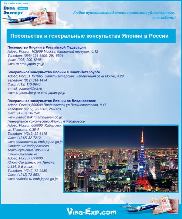 Посольства и генеральные консульства Японии в России