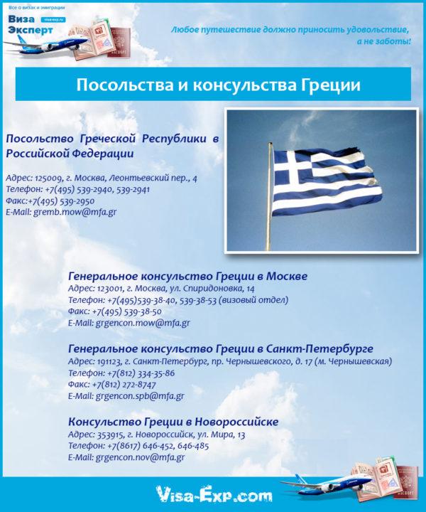 Посольства и консульства Греции