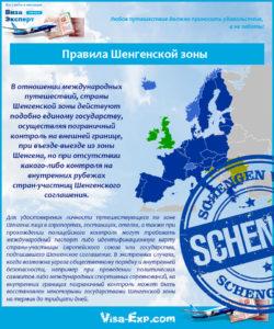 Правила Шенгенской зоны
