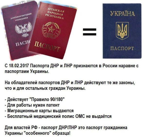 Признание РФ паспортов ДНР и ЛНР