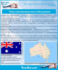 Типы электронных виз в Австралию
