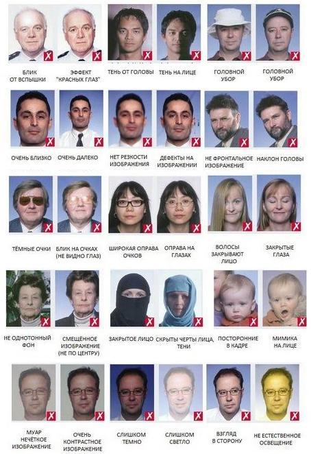 Требования к фото на греческую визу