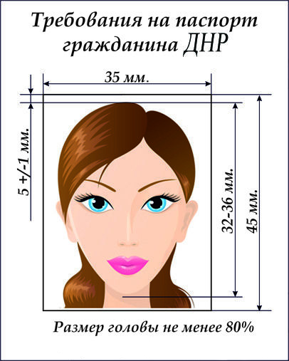 Требования к фото на паспорт гражданина ДНР