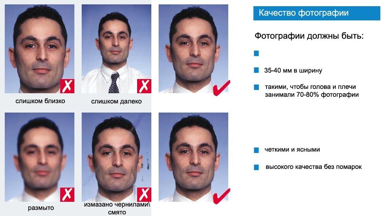Почему фото на визу должно быть свежим