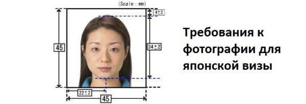 Требования к фото на японскую визу