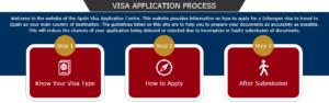 Три шага для получения визы
