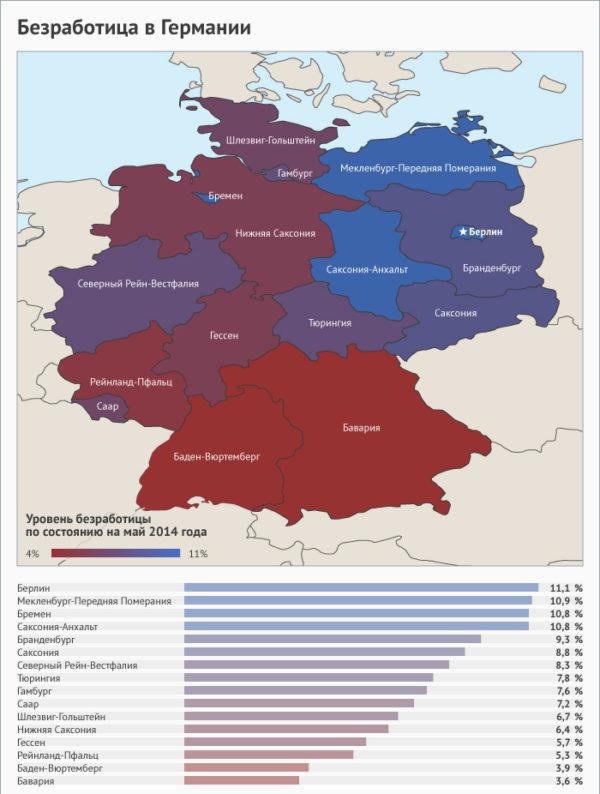 Уровень безработицы в Германии