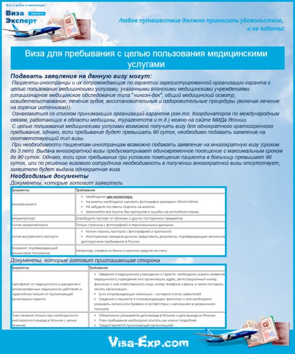 Виза для пребывания с целью пользования медицинскими услугами