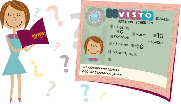 Виза в Португалию в паспорте