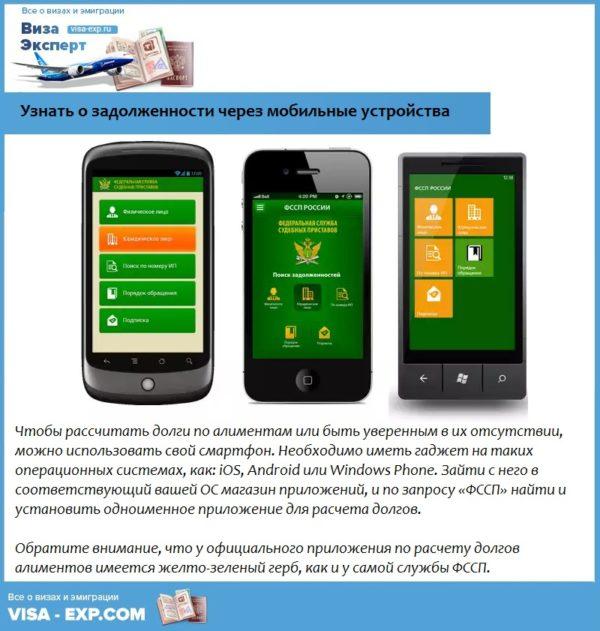 Узнать о задолженности через мобильные устройства