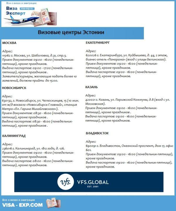 Визовые центры Эстонии