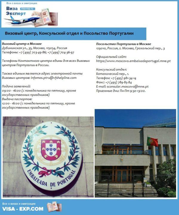 Визовый центр, Консульский отдел и Посольство Португалии