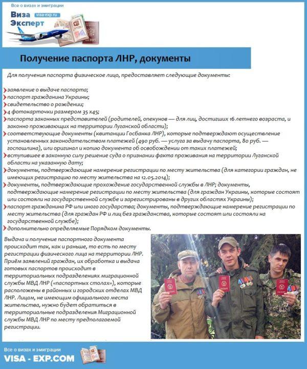 Получение паспорта ЛНР, документы