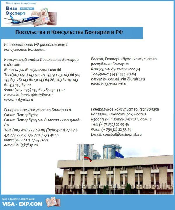 Посольства и Консульства Болгарии в РФ