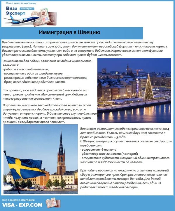 Иммиграция в Швецию