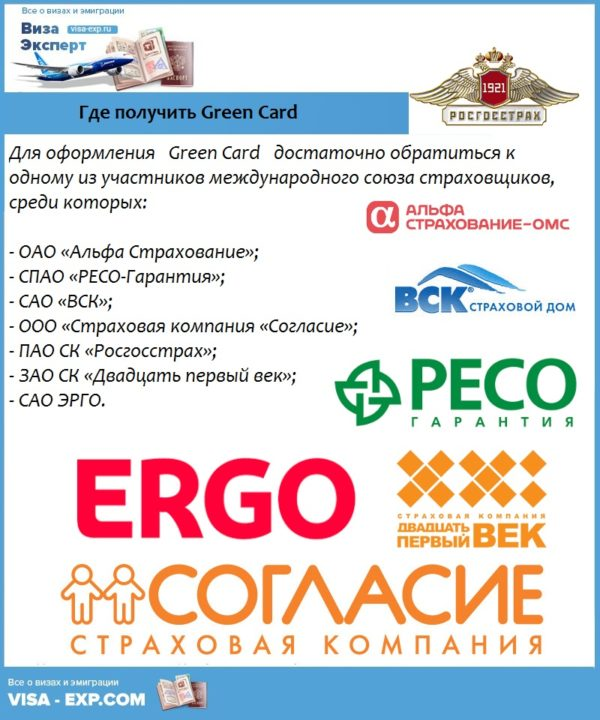 Где получить Green Card