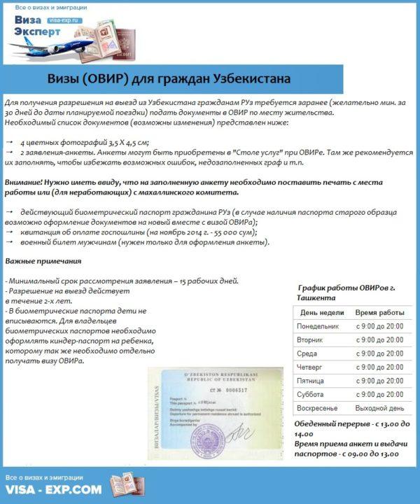 Визы (ОВИР) для граждан Узбекистана