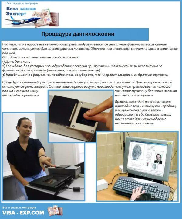 Процедура дактилоскопии