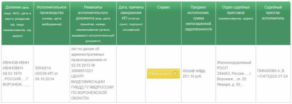 Официальный сайт судебных приставов Российской Федерации (ФССП РФ) позволяет провести все необходимые проверки в режиме онлайн