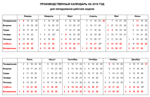 Срок рассмотрения заявления составляет 4 рабочих дня, не считая дня подачи, т.е. с момента поступления в Генеральное Консульство Республики Болгария в Москве или Санкт-Петербурге