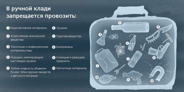 Запрещенные предметы для провоза в ручной клади