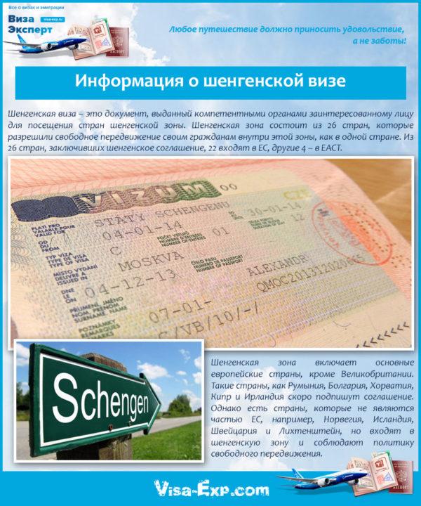 Информация о шенгенской визе