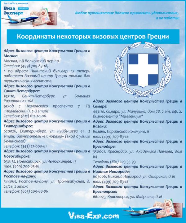 Координаты некоторых визовых центров Греции