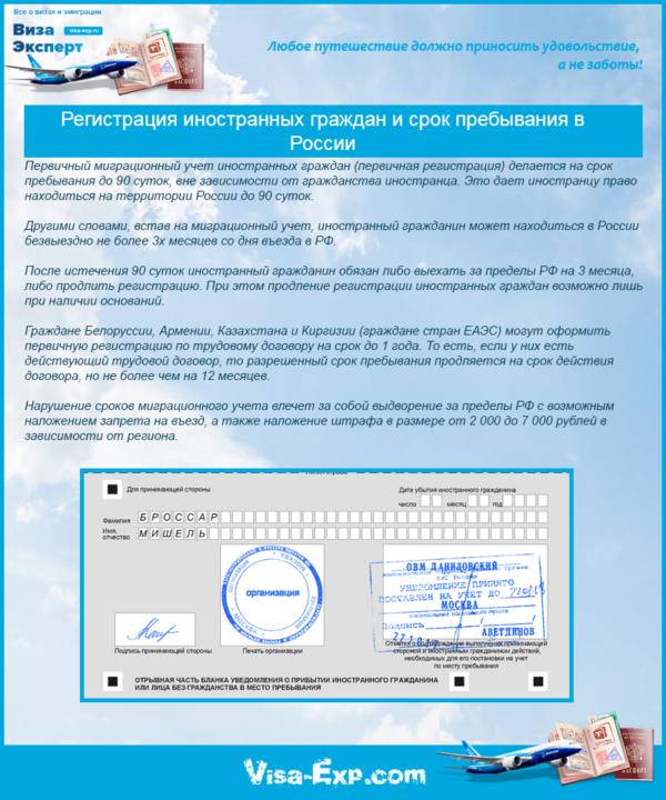 Регистрация иностранных граждан и срок пребывания в России