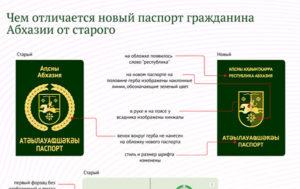 Фото: разница между старым и новым паспортами
