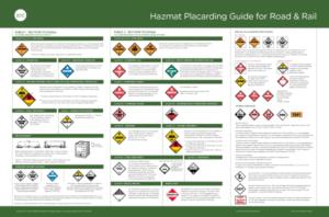 Обозначения для опасных грузов