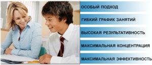 Преимущества привлечения репетитора английского языка