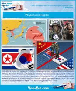 Разделение Кореи