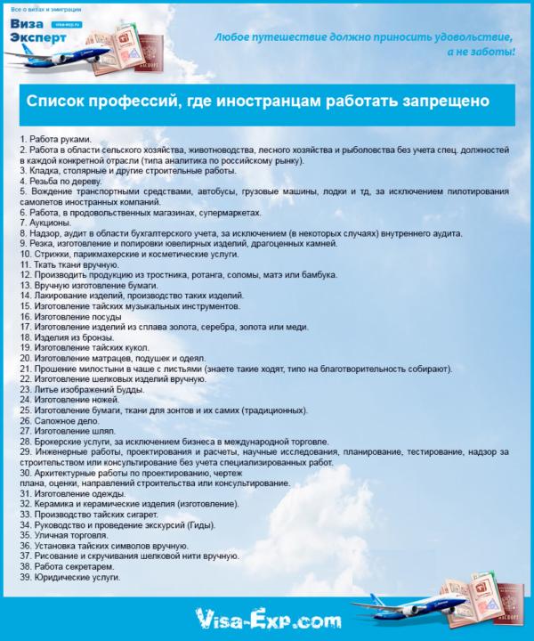 Список профессий, где иностранцам работать запрещено